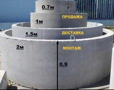 бетонные кольца для септика в Кыргызстан: Кольца для септика.Жби кольца.Кольца для туалета.Кольца для