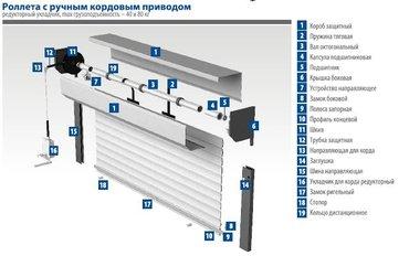 требуется Мастер по ремонту Рольставней, оплата Сдельная, Работа по в Бишкек