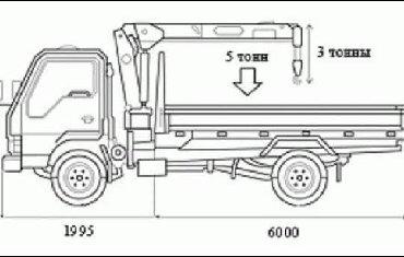 Эвакуатор кран манипулятор - Кыргызстан: Кран. Доставка грузов. Кран 3 тонн. Борт 5 тонн
