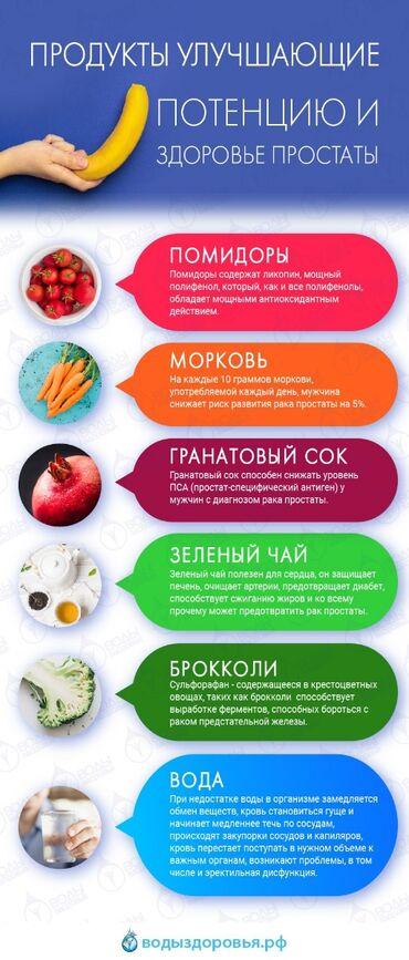 Продукты улучшающие мужское здоровье. Только натуральная органика