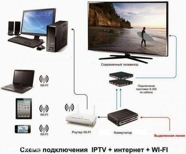 Настройка Wi Fi / вай фай оборудования: маршрутизаторов(роутеров)