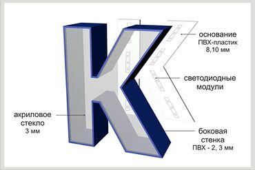 гибкое пианино в Кыргызстан: Изготовление рекламных конструкций | Перетяжки | Ламинация, Послепечатная обработка, Снятие размеров