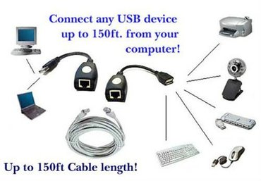 Bakı şəhərində USB RJ45 Extension Adapter up to 150 ft