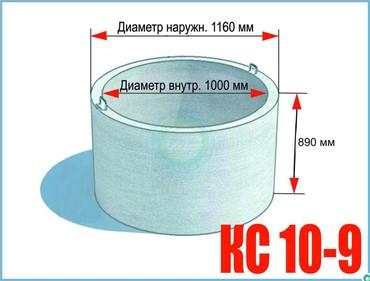 Бетонныекольца метровые кс10 дляканализации.