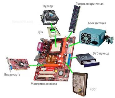 прокат игровых компьютеров в Кыргызстан: Продажа компьютеров и комплектующих на компьютер