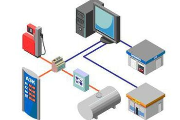 Автоматизация АЗС.   Установка АСУ для всех типов АЗС