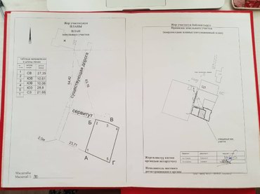 земельные участки семьям в Кыргызстан: Продажа 12 соток Для строительства от собственника