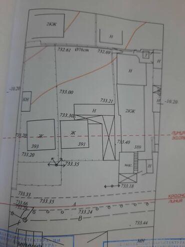 агентство элитной недвижимости в Кыргызстан: Срочно под бизнес продаю участок 6 сотых + 2 сот с прилегающей