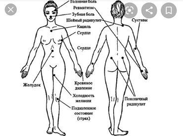 Эротическое - Кыргызстан: Массаж   Лимфодренажный, Лечебный   С выездом на дом