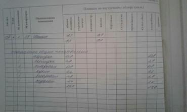 Продаю комнату гостиничного типа в в Бишкек