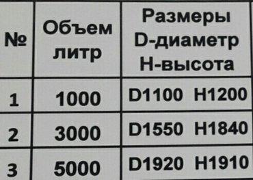Завод реализует: полиэтиленовые в Бишкек