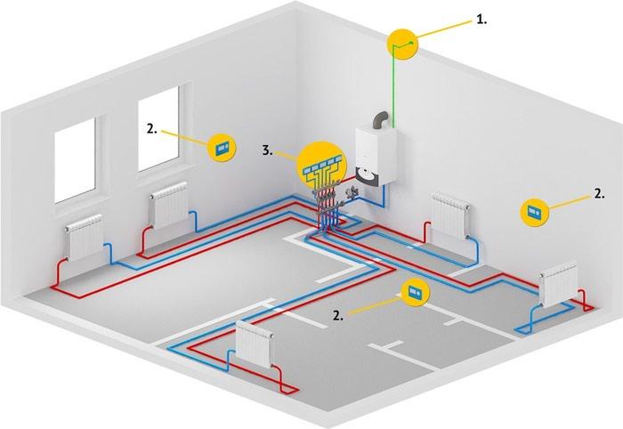 Сантехника отопление водопровод по вызову выполнения любой сложности. Photo 1