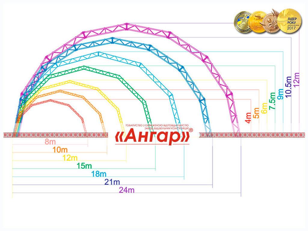Ангары различных размеров
