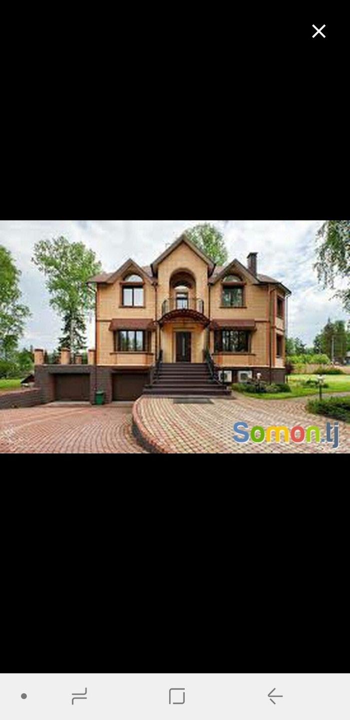 0f3a7ce230bc2 Купля-продажа домов и квартир в в Хайдар-Усмон: Риэлторские услуги ...