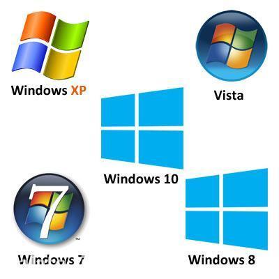 Установка Windows. Устанавливаем операционные системы Windows - xp, в Душанбе