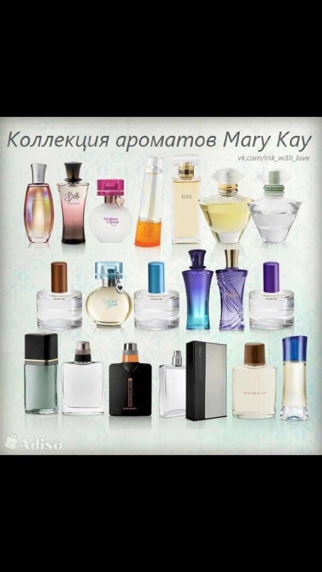 Все аромат для мужчин и женщин