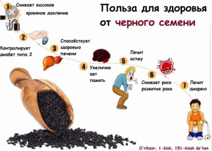Масло черного тмина из Америки 20с 40с 50с 60с в Душанбе