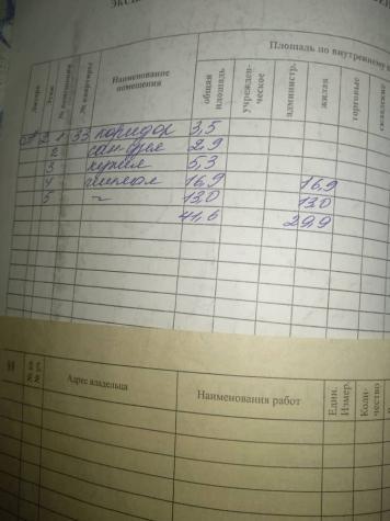 Продается квартира: 42 кв. м., Бишкек. Photo 3