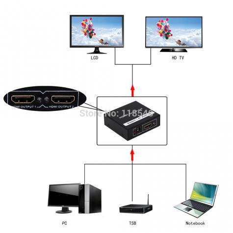 HDMI razdelnik-splitter 1 na 2 - Beograd