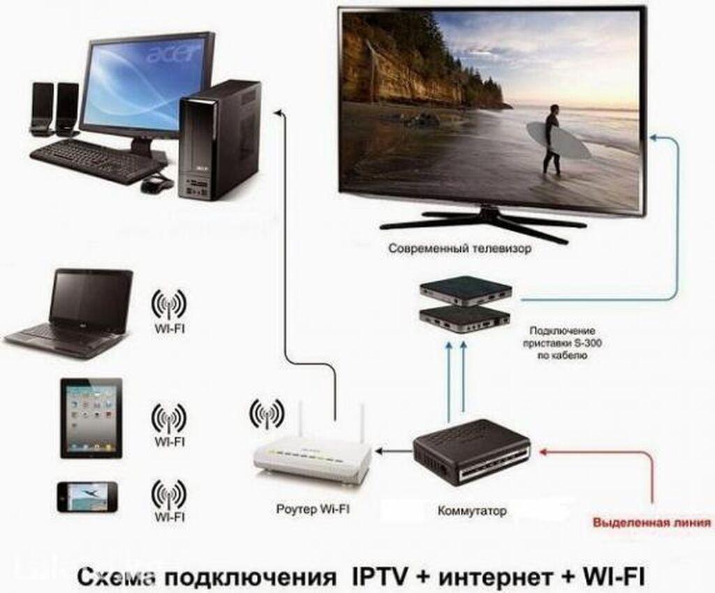 Настройка Wi Fi / вай фай оборудования: маршрутизаторов(роутеров), адаптеров, точек доступа, ADSL / адсл модемов в Бишкеке